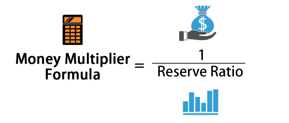 Money Multiplier: Definition & Formula