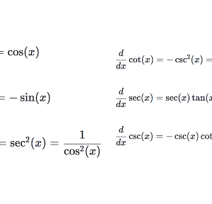 Derivative of Tangent